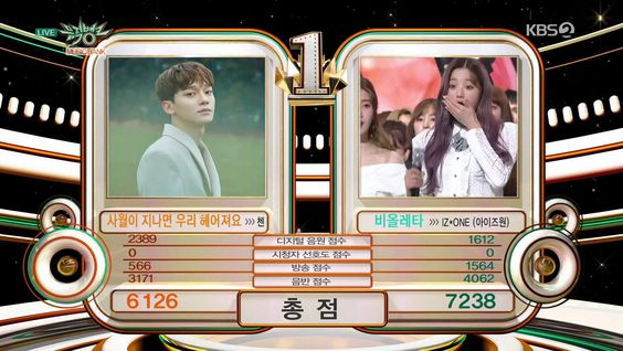 "Watch: IZ*ONE Takes 4th Win For ""Violeta"" On ""Music Bank""; Performances By MOMOLAND, Stray Kids, And More"