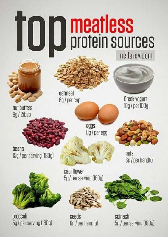 Meatless protein sources. #vegan #meatfree: