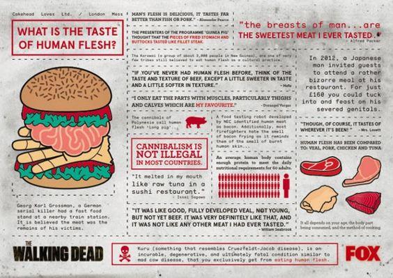 La hamburguesa humana de The walking dead