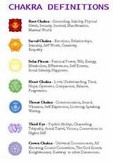 Seven Chakras Colors