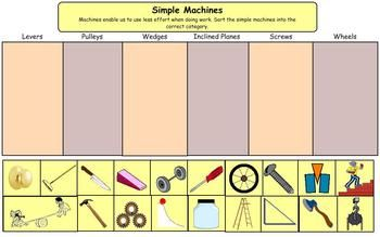 here 39 s a nice simple machines cut and paste activity simple machines pinterest simple. Black Bedroom Furniture Sets. Home Design Ideas