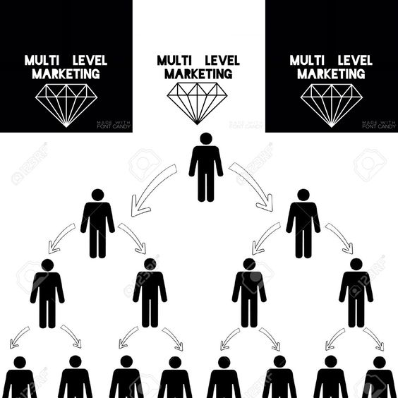 A simple design idea to present a diagram of Multi Level Marketing