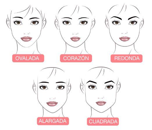 Tipos de rostro y visagismo de cejas