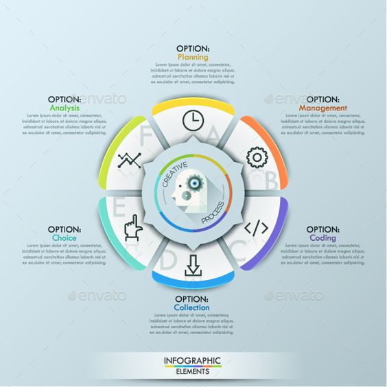 Infographic Ideas buy infographic template : Infographic Creative Process Flower Template | Infographics ...