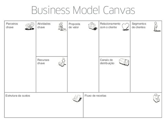 Verbete Draft O Que  Business Model Canvas  Nespresso Canvases