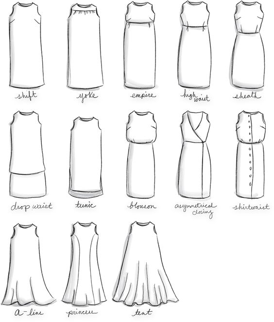 Worksheets Different Shapes And Names dress shapes shape and dresses on pinterest names of good to know