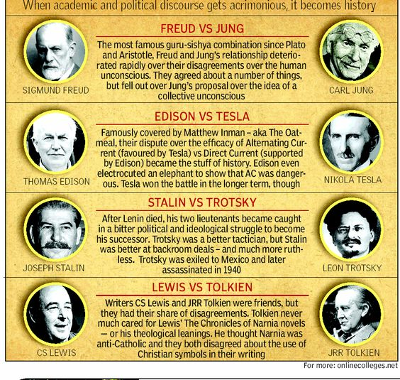 freud vs jung theories essay Who was sigmund freud and how did his theories become so influential in psychology.