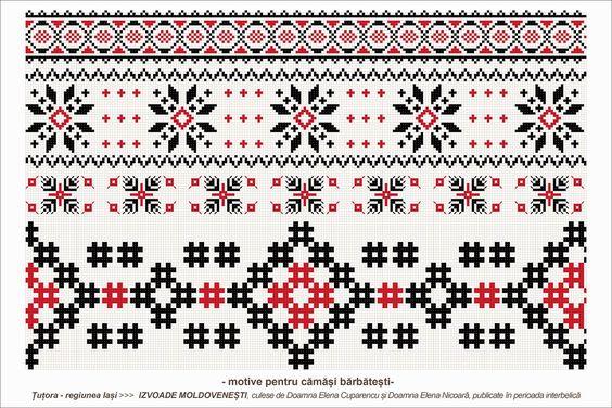 Semne cusute traditional romanian motifs moldova iasi sat tutora semne populare - Beautiful romanian folk motifs ...