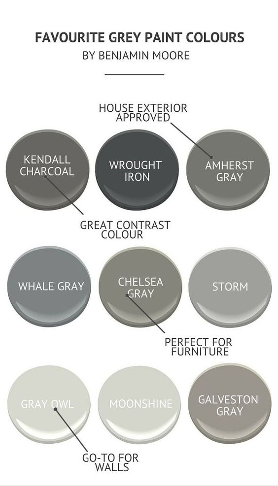 Grey+Paint+Colours+by+Benjamin+Moore