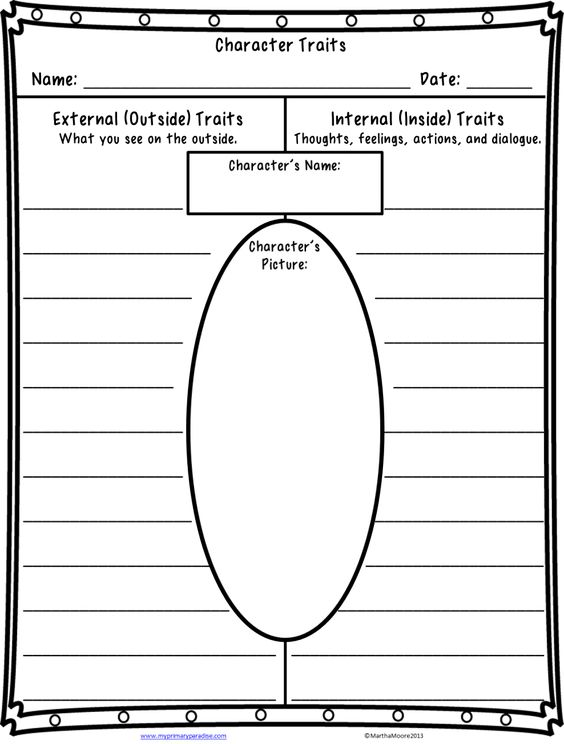 Printables Identifying Character Traits Worksheet free character traits worksheet click through for book recommendations teaching traits