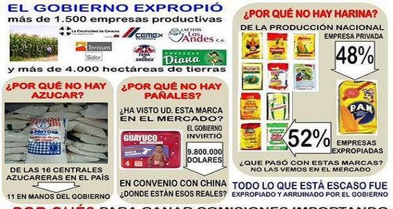 El candidato chavista a la Asamblea Nacional en el estado Aragua, Ricardo Molina, aseguró que las dificultades al momento de adquirir un producto de la can