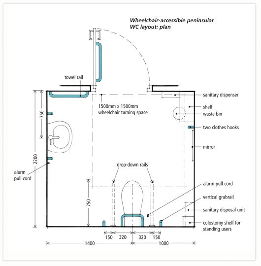 Dimension Wc Plan : Layout on pinterest