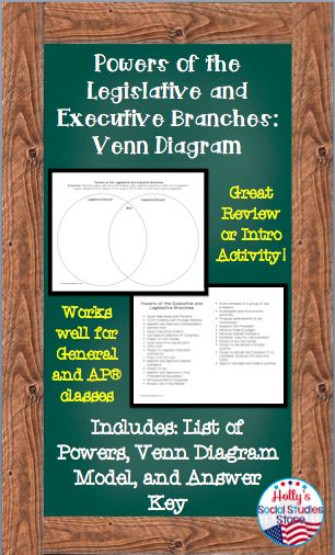 Powers Of The Legislative And Executive Branches Venn Diagram With Images Executive Branch Teaching Government Social Studies Lesson