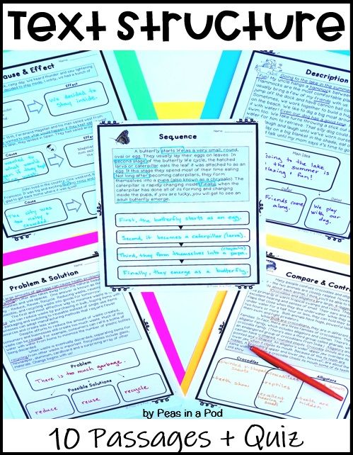Nonfiction Text Structure Anchor Chart Text Structure Passages Text Structure Worksheets Text Structure Text Structure Anchor Chart Text structure worksheets 4th grade