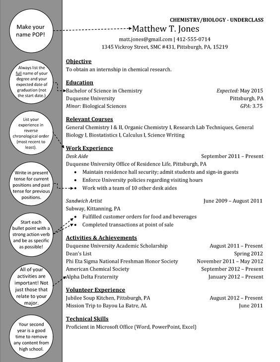 Cover Letter Sample Cover Letter Examples Smlf Cover Postdoc Sample Customer Service Resume