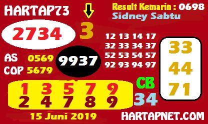 code sdy hartap73