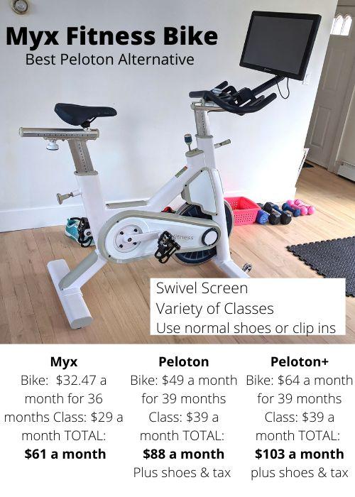 Myx Fitness Bike Best Peloton Alternative In 2021 Biking Workout Fitness Peloton