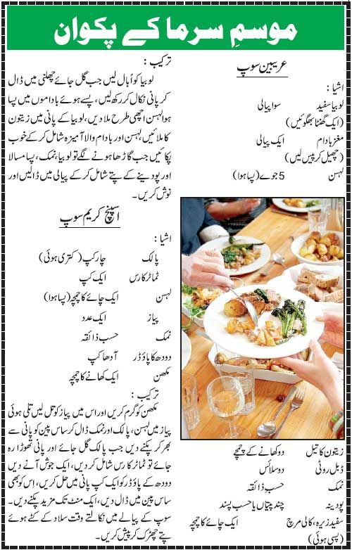 Easy food recipes in urdu google search cipes easy food recipes in urdu google search cipes urdu pinterest easy recipes and foods forumfinder Image collections
