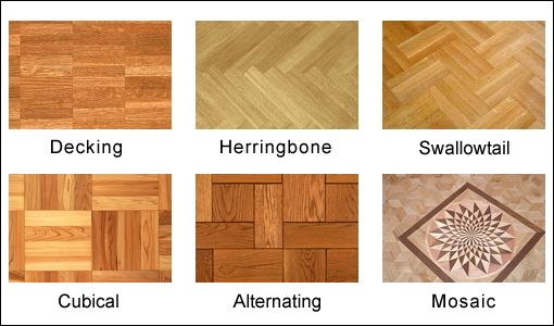 Different Hardwood Patterns Hardwood Patterns Hardwood Floor Parquet Patterns Fvmlroq Modern Flooring Unique Flooring Types Of Hardwood Floors