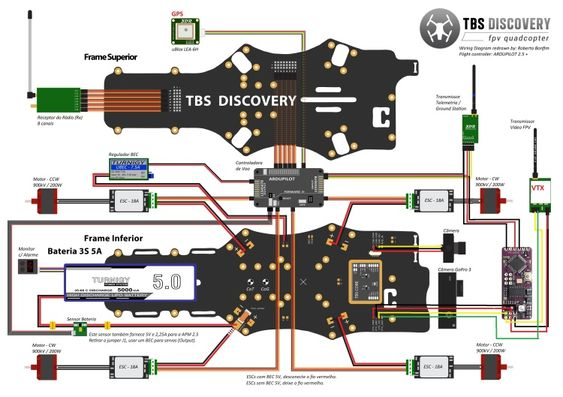 fpv wire diagram rc copters pinterest wire. Black Bedroom Furniture Sets. Home Design Ideas