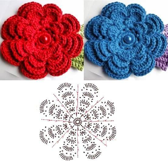 Como Hacer 24 Flores A Crochet Muy Faciles Manualidades Y Diymanualidades Patrones Para Hojas De Ganchillo Colchas De Ganchillo Modernas Hojas De Ganchillo