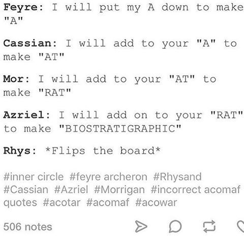 Image Result For Acotar The Inner Circle With Images Sarah J