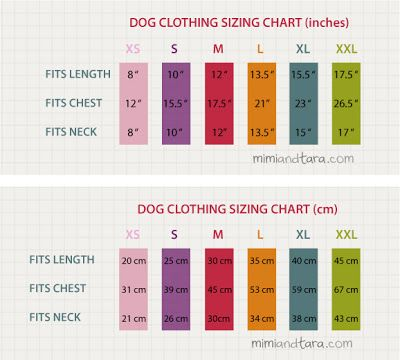 Basic Sizing Chart