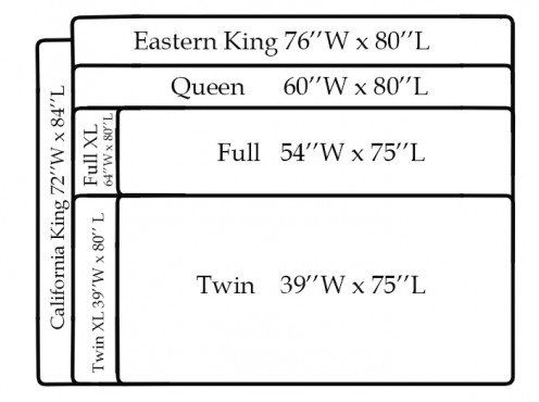 King Vs California King Mattress Size California King