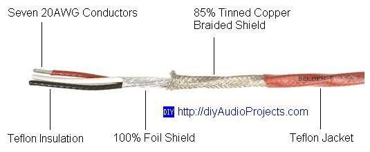 Belden 83803 Shielded Cable Power Cable Shielded Cable Cable