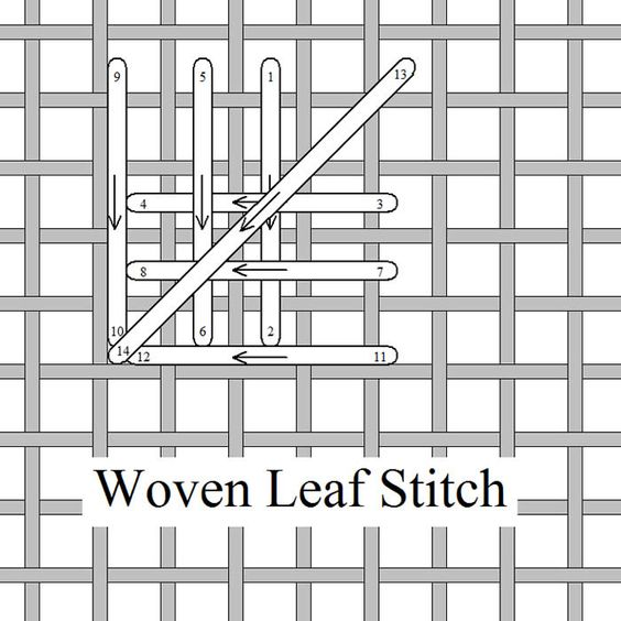 I ❤ embroidery . . . Woven Leaf Stitch, Stitch of the Month July 2010 ~By Needlelace