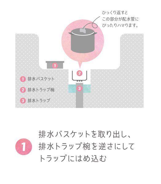 ぶちょー ブログのデザイナー On 図解 排水溝 ちょ