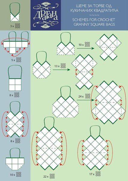 crochelinhasagulhas: Conseil sur la façon de construire blouse et sac carré en crochet