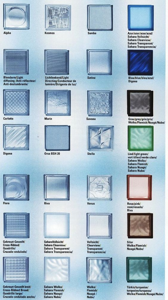 Glass block window in shower glass blocks bathroom for Window types names