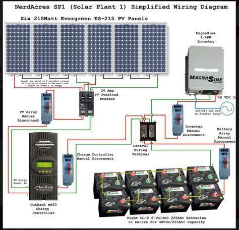Solar Power System Wiring Diagram Eee Community Solar Power System Solar Heating Solar Projects