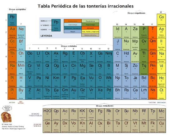 The Reason Stick The Periodic Table of Irrational Nonsense Spanish - best of periodic table joke au