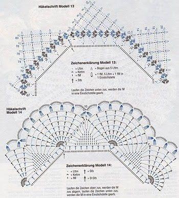 FELIZARTES: barrado em croche / sześciokątne serwetki 2/2