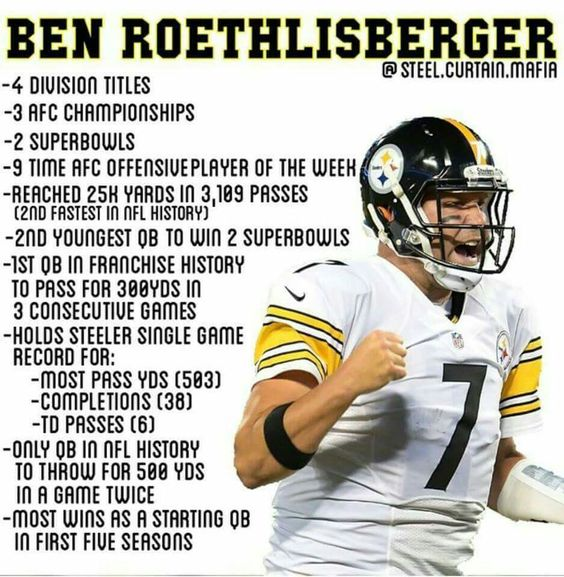 Some of Big Ben's pertinent stats