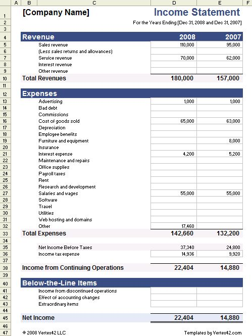 Income Statement Template Statement template - examples of profit and loss