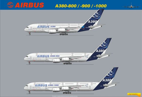 A380 3 Versions 2 Fakes Looking Good Aren T They Airbus A380 Airbus Aviation