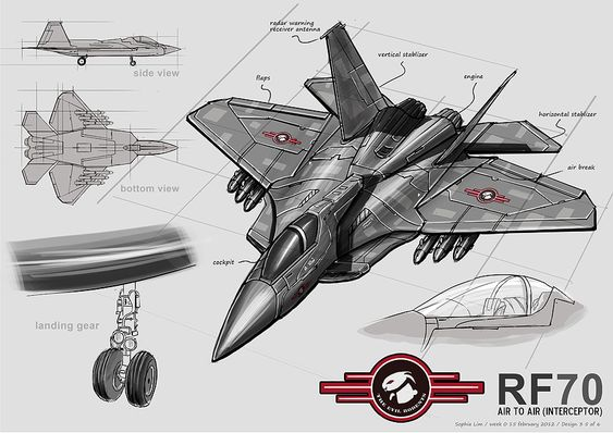 Aircraft Figther Pinterest Military Military
