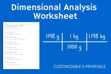 dimensional analysis worksheet preview nurse notes dosage calculations pinterest worksheets. Black Bedroom Furniture Sets. Home Design Ideas