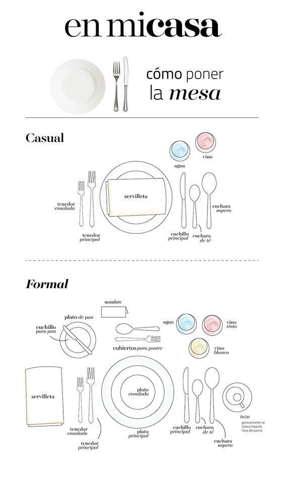 Como Montar Una Mesa Formal