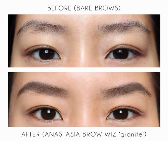 Anastasia Brow Wiz Eyebrow Pencil In Granite Is A Great