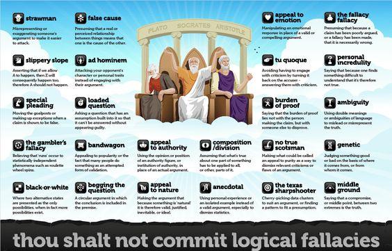 Logical fallacies.