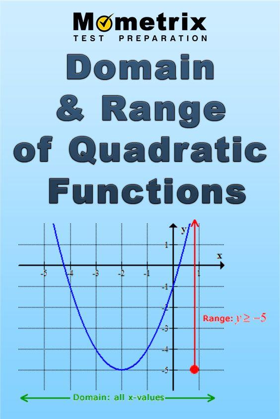 Domain And Range Of Quadratic Functions Quadratics Quadratic