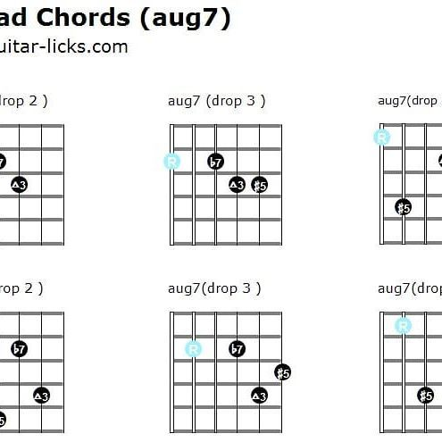 What Are Guide Tones How To Use Them 7 Easy Guitar Licks