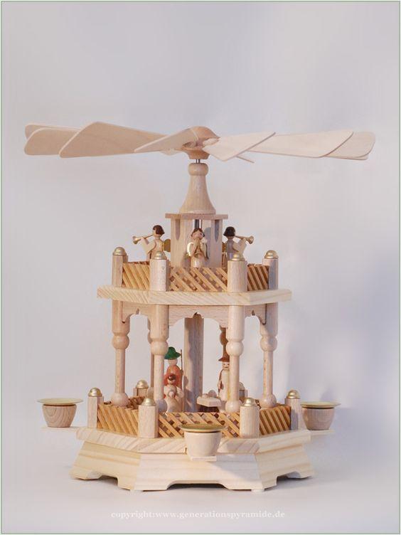 Das ist unsere Mini-Generationspyramide - kann aber auch selbst gebaut werden .....