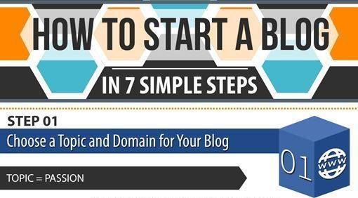 How to Start a Blog in 7 Simple Steps [InfoGraphic]