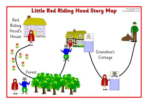 Little Red Riding Hood Story Map Sb12483 Sparklebox Red