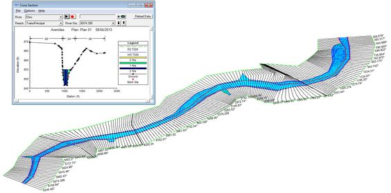HEC-RAS (Hydrological Engineering Centre - River Analysis System) is a one-dimensional hydraulic modelling program based on 4 types of analysis in rivers:     Steady flow models     Unsteady flow models     Sediment transport models     Water quality analysis